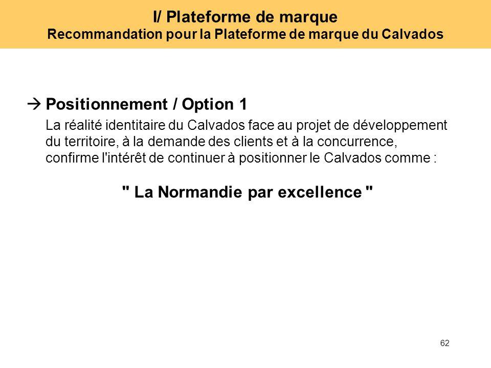 62 I/ Plateforme de marque Recommandation pour la Plateforme de marque du Calvados Positionnement / Option 1 La réalité identitaire du Calvados face a
