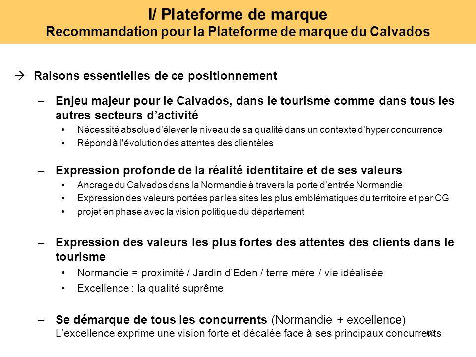 63 I/ Plateforme de marque Recommandation pour la Plateforme de marque du Calvados Raisons essentielles de ce positionnement –Enjeu majeur pour le Cal