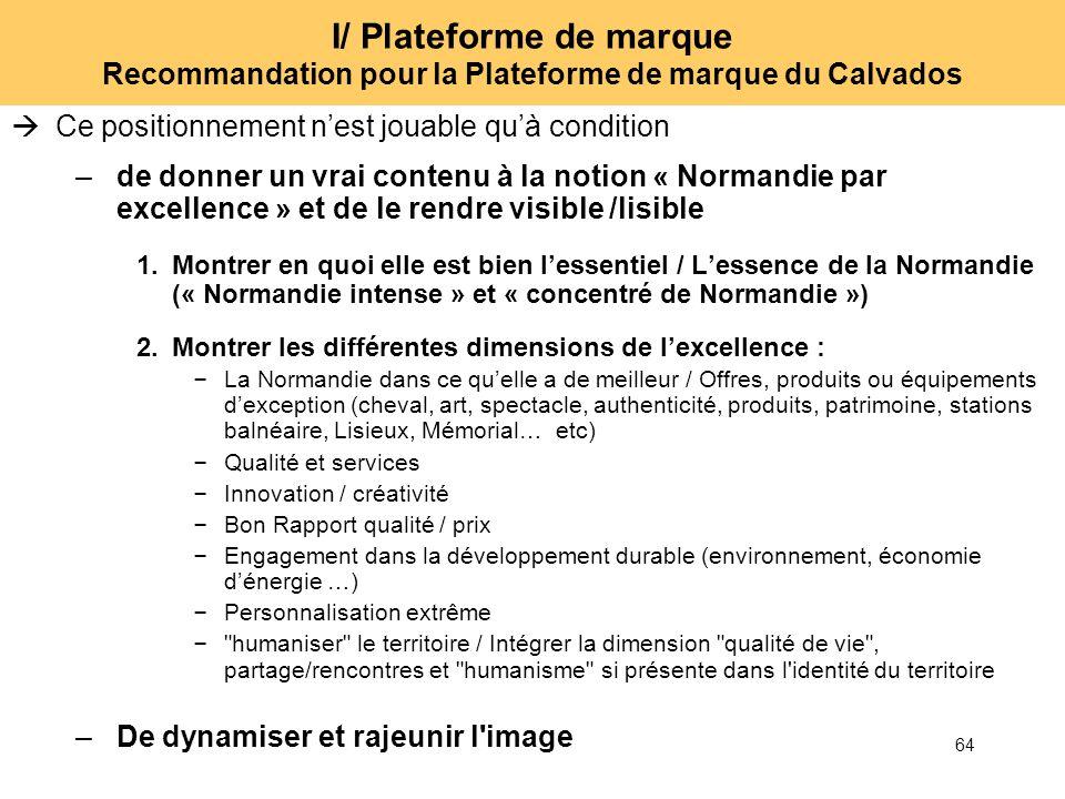 64 I/ Plateforme de marque Recommandation pour la Plateforme de marque du Calvados Ce positionnement nest jouable quà condition –de donner un vrai con