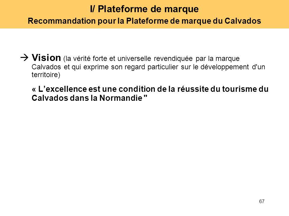 67 I/ Plateforme de marque Recommandation pour la Plateforme de marque du Calvados Vision (la vérité forte et universelle revendiquée par la marque Ca