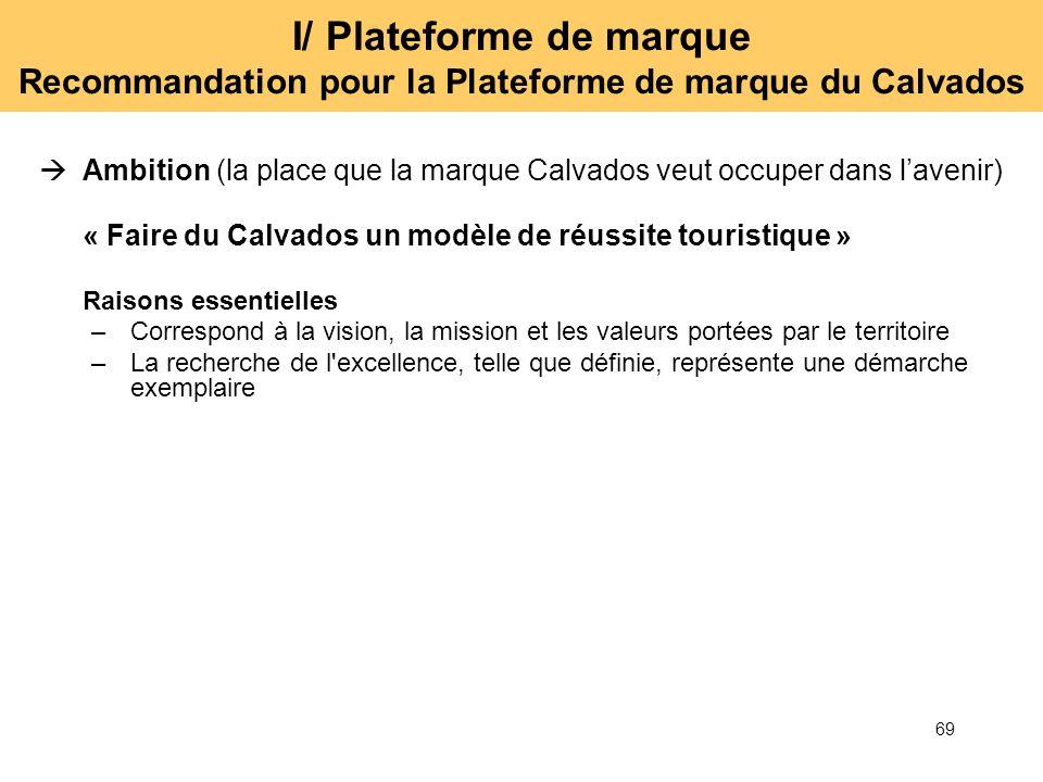 69 I/ Plateforme de marque Recommandation pour la Plateforme de marque du Calvados Ambition (la place que la marque Calvados veut occuper dans lavenir