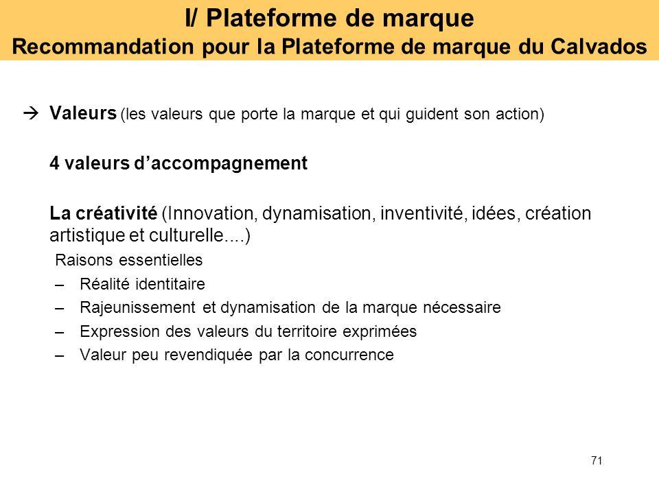 71 I/ Plateforme de marque Recommandation pour la Plateforme de marque du Calvados Valeurs (les valeurs que porte la marque et qui guident son action)