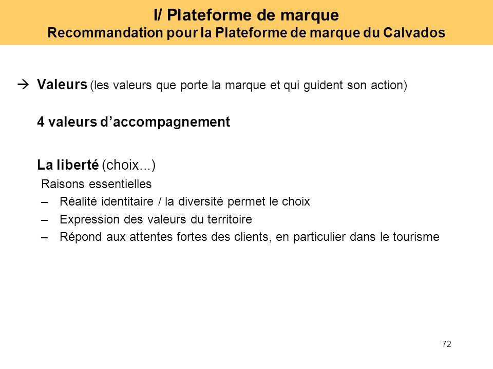 72 I/ Plateforme de marque Recommandation pour la Plateforme de marque du Calvados Valeurs (les valeurs que porte la marque et qui guident son action)