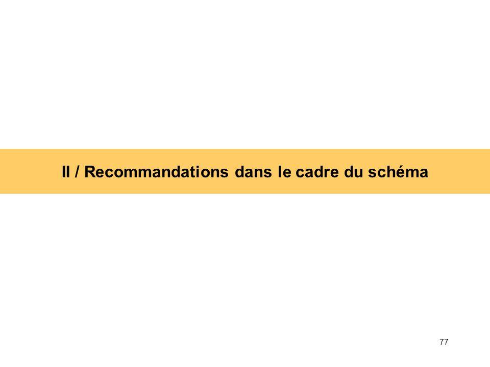 77 II / Recommandations dans le cadre du schéma