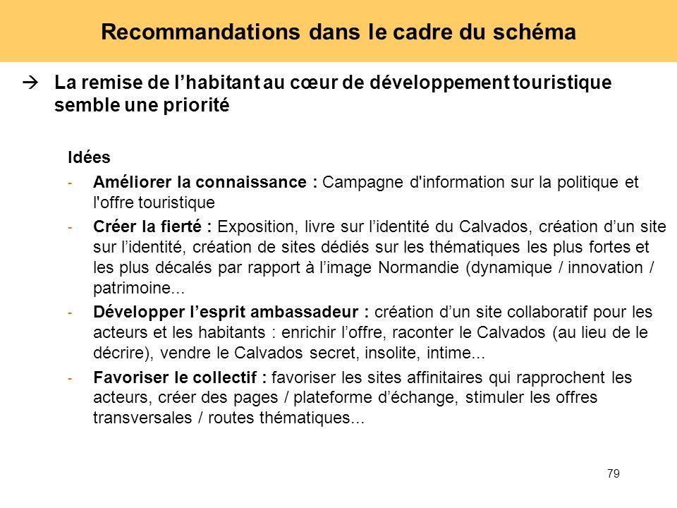79 Recommandations dans le cadre du schéma La remise de lhabitant au cœur de développement touristique semble une priorité Idées - Améliorer la connai