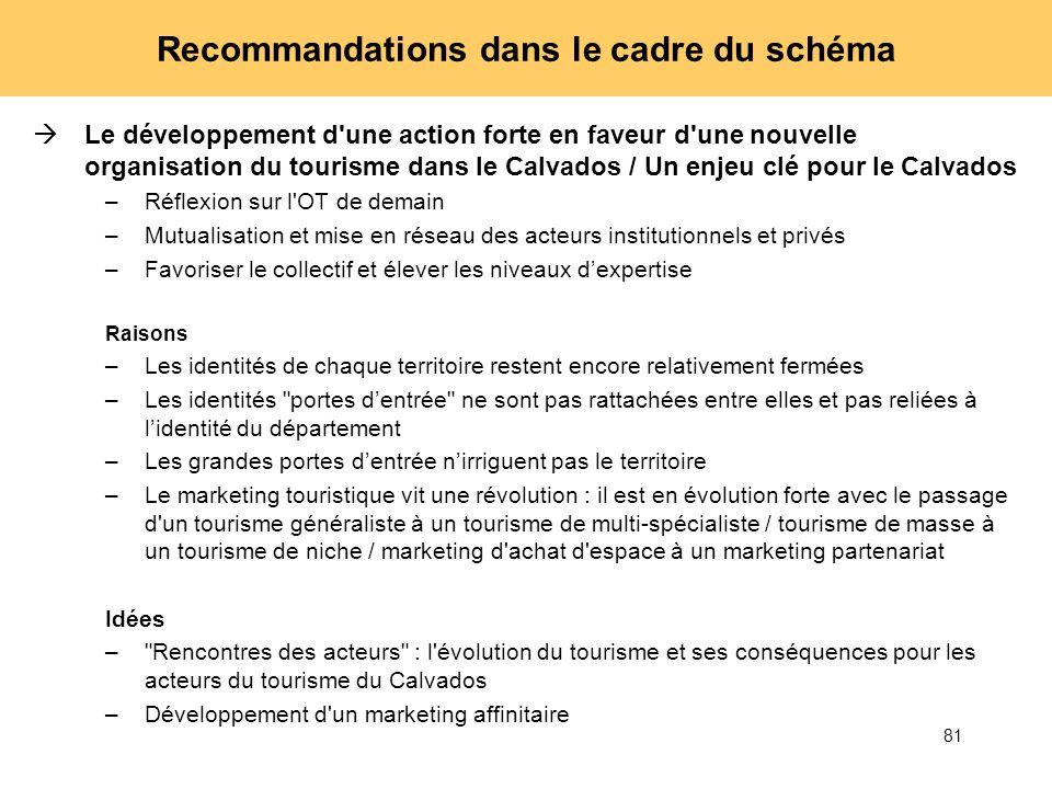 81 Recommandations dans le cadre du schéma Le développement d'une action forte en faveur d'une nouvelle organisation du tourisme dans le Calvados / Un