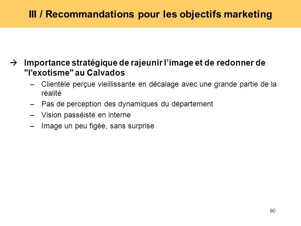 90 III / Recommandations pour les objectifs marketing Importance stratégique de rajeunir limage et de redonner de