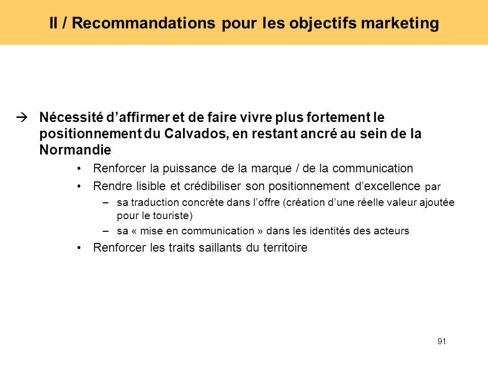 91 II / Recommandations pour les objectifs marketing Nécessité daffirmer et de faire vivre plus fortement le positionnement du Calvados, en restant an