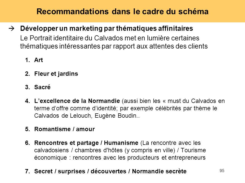 95 Développer un marketing par thématiques affinitaires Le Portrait identitaire du Calvados met en lumière certaines thématiques intéressantes par rap