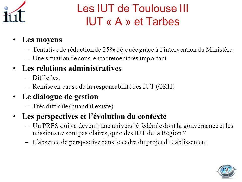 Les IUT de Toulouse III IUT « A » et Tarbes Les moyens –Tentative de réduction de 25% déjouée grâce à lintervention du Ministère –Une situation de sou