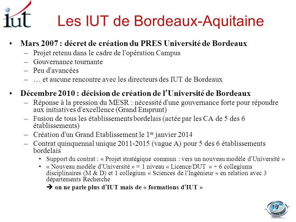 Les IUT de Bordeaux-Aquitaine Mars 2007 : décret de création du PRES Université de Bordeaux –Projet retenu dans le cadre de lopération Campus –Gouvern