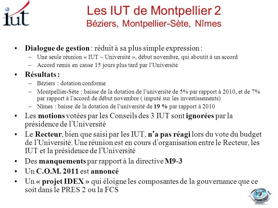 Les IUT de Montpellier 2 Béziers, Montpellier-Sète, Nîmes Dialogue de gestion : réduit à sa plus simple expression : –Une seule réunion « IUT – Univer