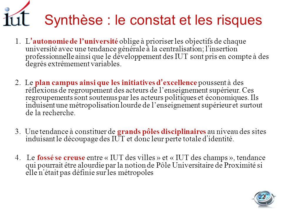 Synthèse : le constat et les risques 1.Lautonomie de luniversité oblige à prioriser les objectifs de chaque université avec une tendance générale à la