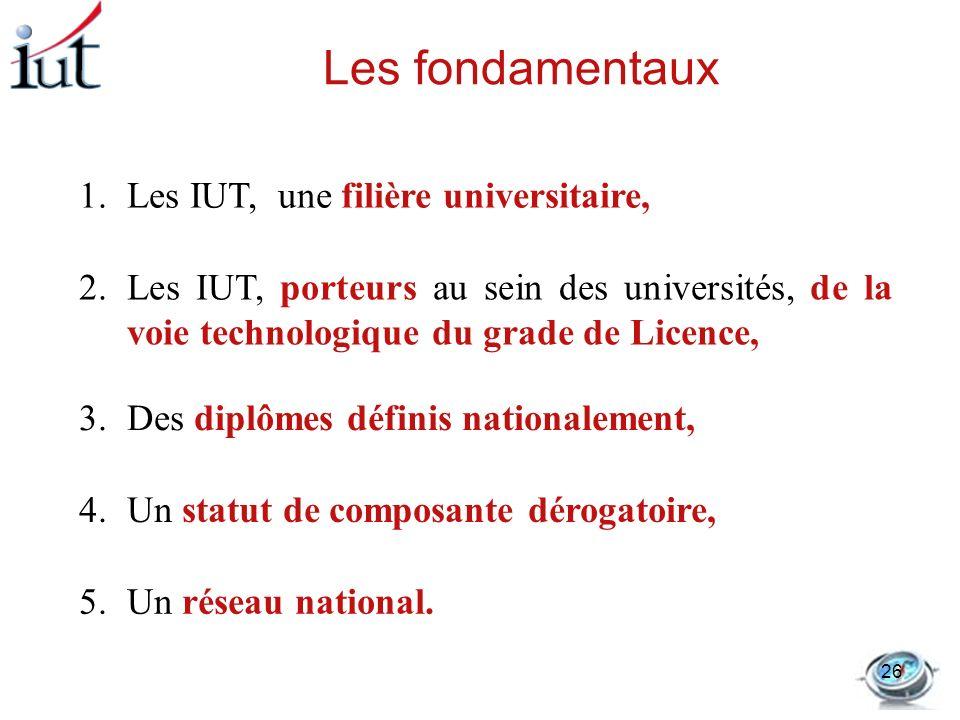 Les fondamentaux 1.Les IUT, une filière universitaire, 2.Les IUT, porteurs au sein des universités, de la voie technologique du grade de Licence, 3.De