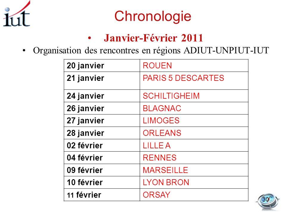 Chronologie Janvier-Février 2011 Organisation des rencontres en régions ADIUT-UNPIUT-IUT 30 20 janvierROUEN 21 janvierPARIS 5 DESCARTES 24 janvierSCHI