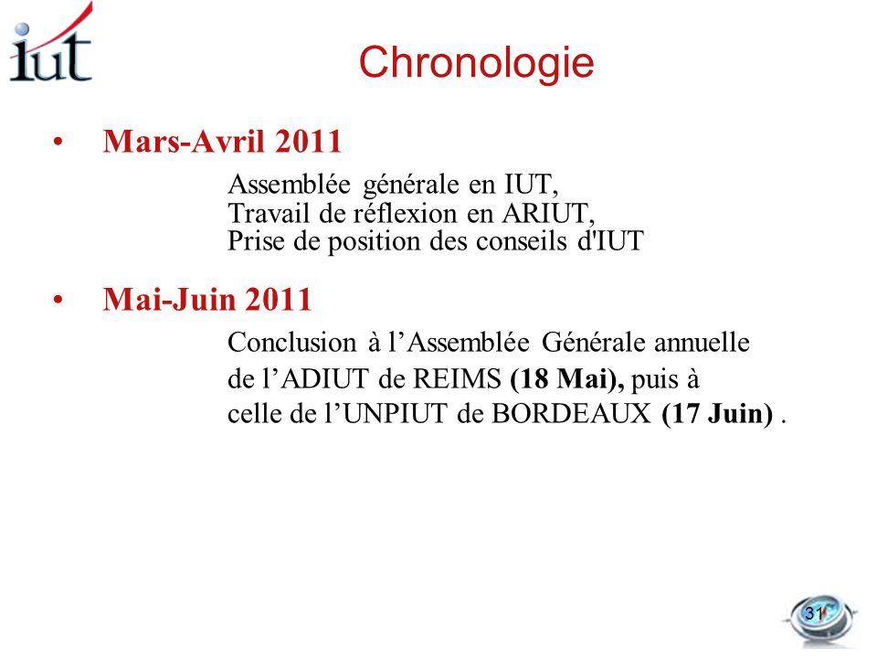 Chronologie Mars-Avril 2011 Assemblée générale en IUT, Travail de réflexion en ARIUT, Prise de position des conseils d'IUT Mai-Juin 2011 Conclusion à