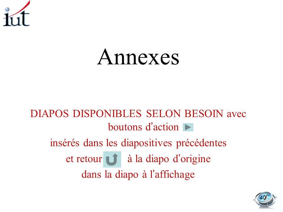 Annexes DIAPOS DISPONIBLES SELON BESOIN avec boutons daction insérés dans les diapositives précédentes et retour à la diapo dorigine dans la diapo à l