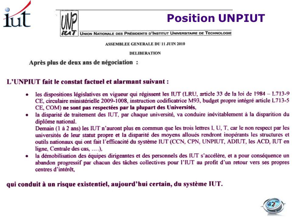 Position UNPIUT 42