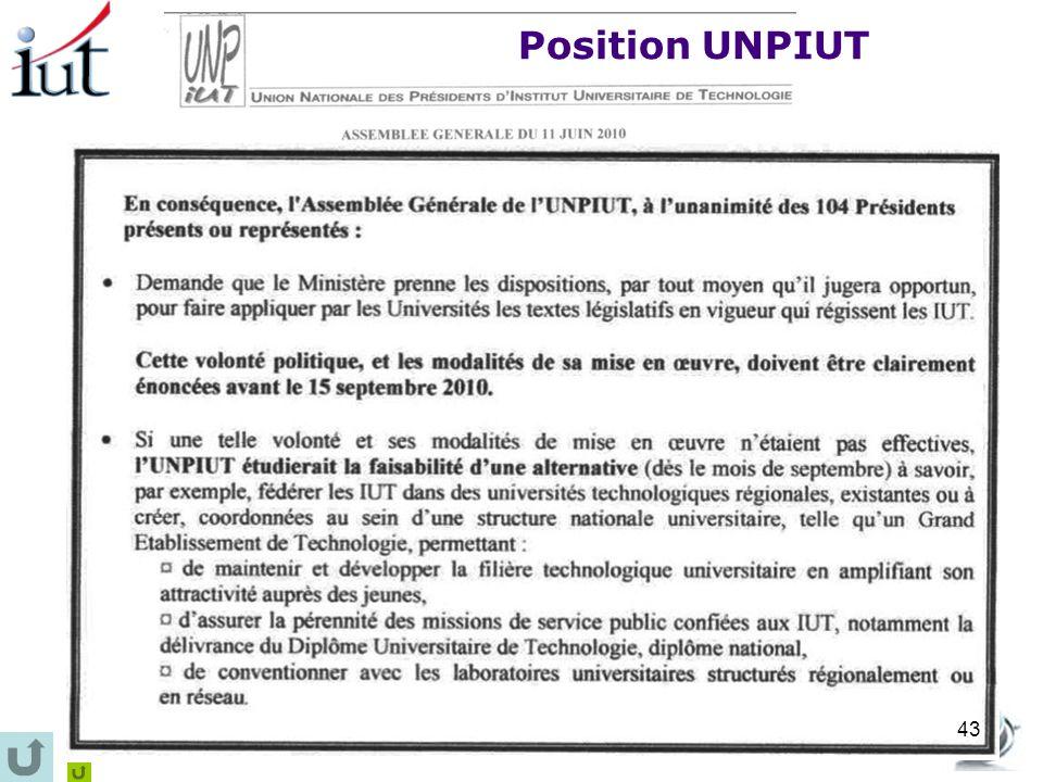 Position UNPIUT 43