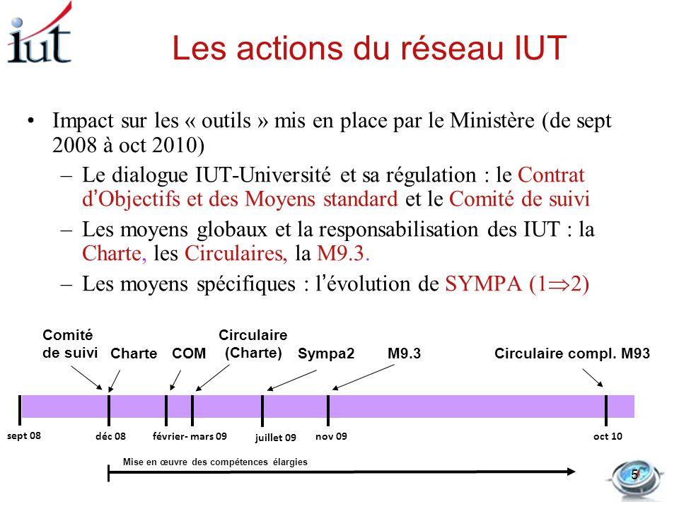 Les actions du réseau IUT Impact sur les « outils » mis en place par le Ministère (de sept 2008 à oct 2010) –Le dialogue IUT-Université et sa régulati