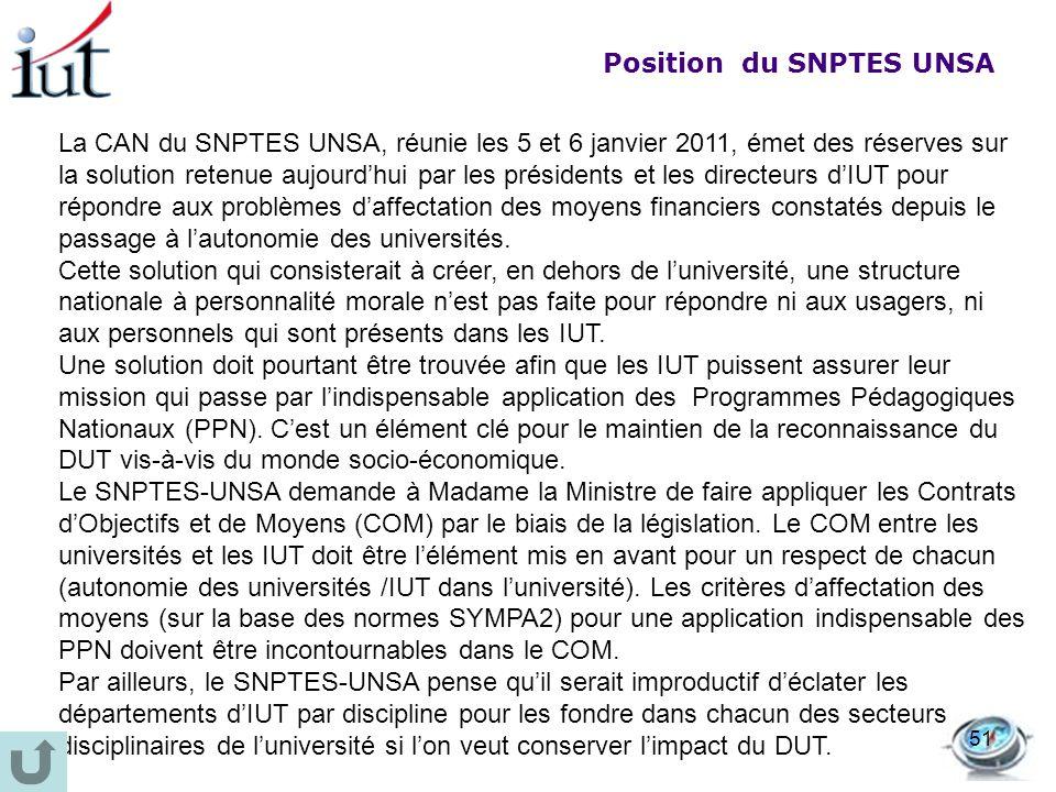 La CAN du SNPTES UNSA, réunie les 5 et 6 janvier 2011, émet des réserves sur la solution retenue aujourdhui par les présidents et les directeurs dIUT