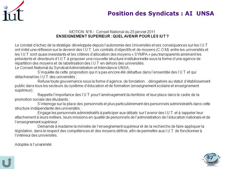 52 Position des Syndicats : AI UNSA MOTION N°6 / Conseil National du 25 janvier 2011 ENSEIGNEMENT SUPERIEUR : QUEL AVENIR POUR LES IUT ? Le constat dé