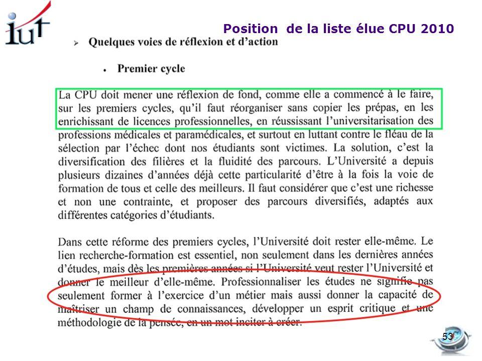Position de la liste élue CPU 2010 53