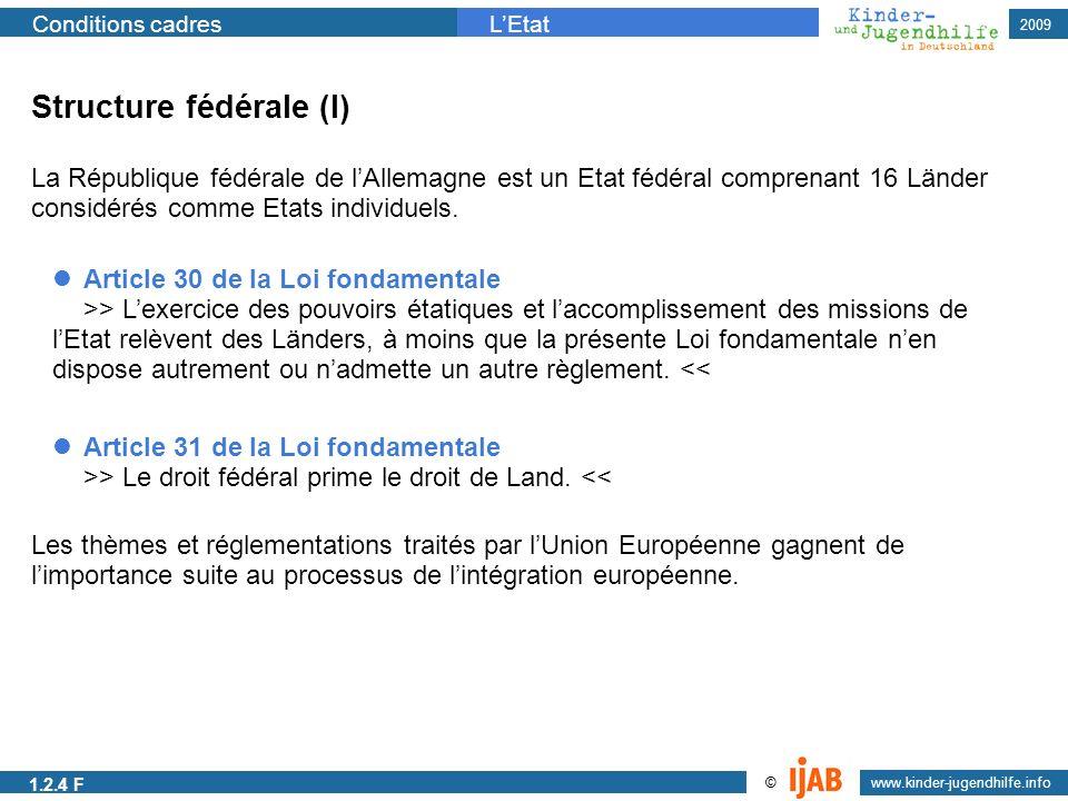 www.kinder-jugendhilfe.info © Conditions cadresLEtat 2009 Article 30 de la Loi fondamentale >> Lexercice des pouvoirs étatiques et laccomplissement de
