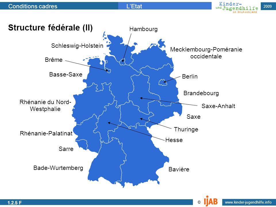 www.kinder-jugendhilfe.info © Conditions cadresLEtat 2009 Structure fédérale (II) Saxe-Anhalt Schleswig-Holstein Basse-Saxe Rhénanie du Nord- Westphal