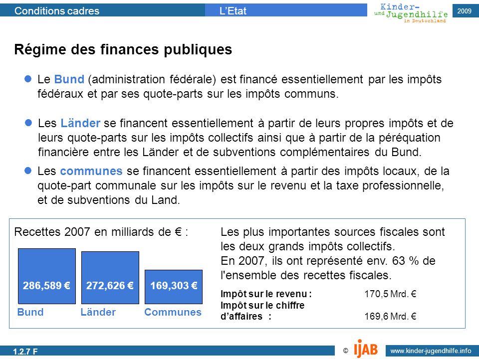 www.kinder-jugendhilfe.info © Conditions cadresLEtat 2009 Régime des finances publiques Le Bund (administration fédérale) est financé essentiellement