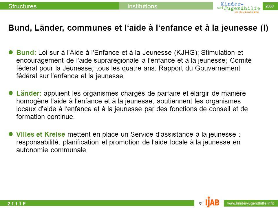 © www.kinder-jugendhilfe.info StructuresInstitutions 2009 Bund, Länder, communes et laide à lenfance et à la jeunesse (I) Bund: Loi sur à l'Aide à l'E