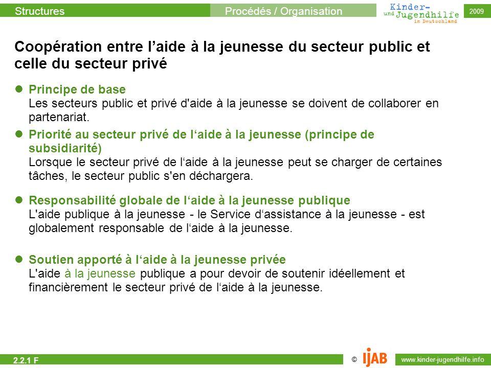 StructuresProcédés / Organisation © www.kinder-jugendhilfe.info 2009 Coopération entre laide à la jeunesse du secteur public et celle du secteur privé