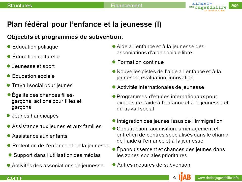 © www.kinder-jugendhilfe.info StructuresFinancement 2009 Plan fédéral pour lenfance et la jeunesse (I) Objectifs et programmes de subvention: Éducatio