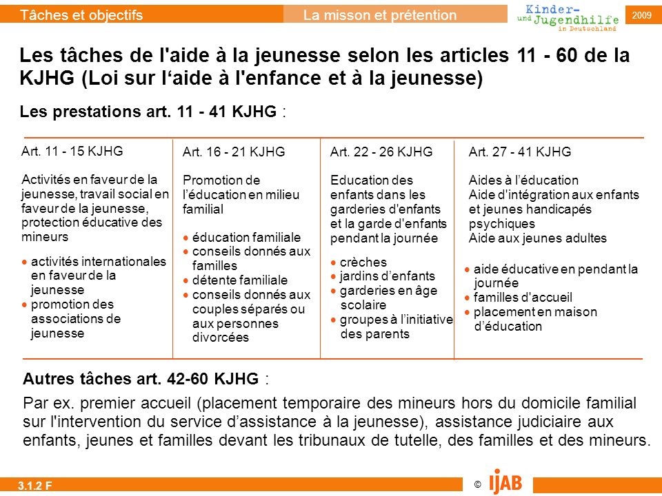 2009 © Tâches et objectifsLa misson et prétention Les tâches de l'aide à la jeunesse selon les articles 11 - 60 de la KJHG (Loi sur laide à l'enfance