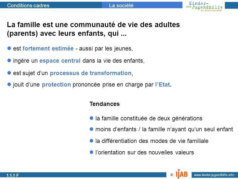 2009 www.kinder-jugendhilfe.info © Conditions cadresLa société 1.1.1 F La famille est une communauté de vie des adultes (parents) avec leurs enfants,
