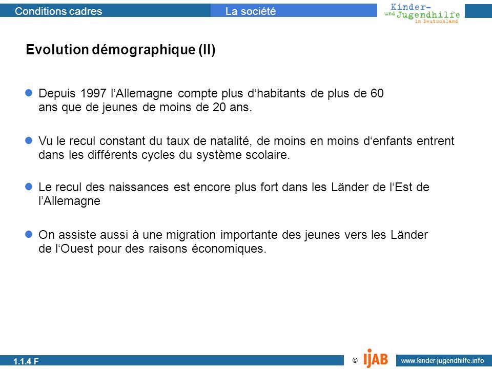 2009 www.kinder-jugendhilfe.info © Conditions cadresLa société 1.1.1a Evolution démographique (II) Depuis 1997 lAllemagne compte plus dhabitants de pl