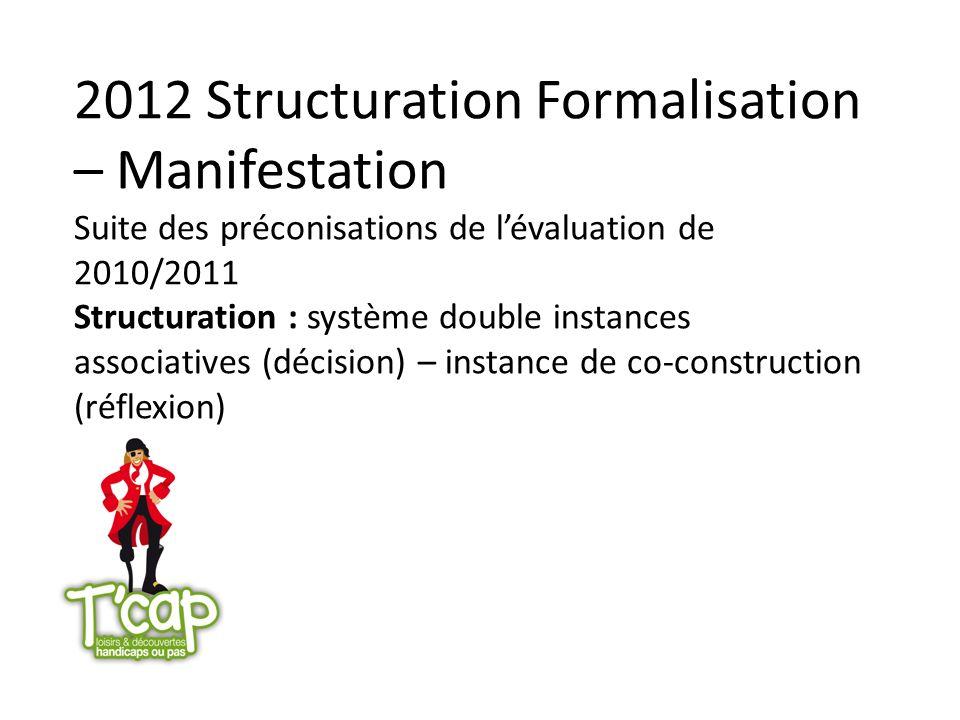 2012 Structuration Formalisation – Manifestation Suite des préconisations de lévaluation de 2010/2011 Structuration : système double instances associa