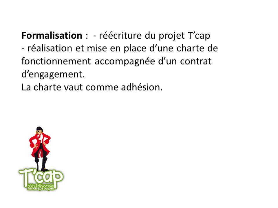 Formalisation : - réécriture du projet Tcap - réalisation et mise en place dune charte de fonctionnement accompagnée dun contrat dengagement. La chart