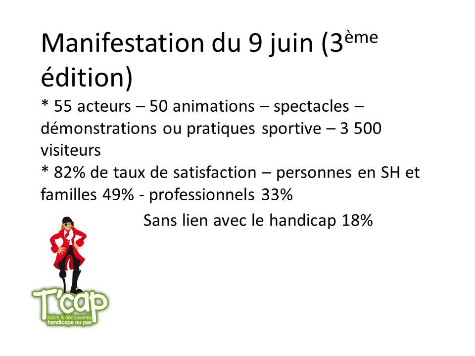 Manifestation du 9 juin (3 ème édition) * 55 acteurs – 50 animations – spectacles – démonstrations ou pratiques sportive – 3 500 visiteurs * 82% de ta