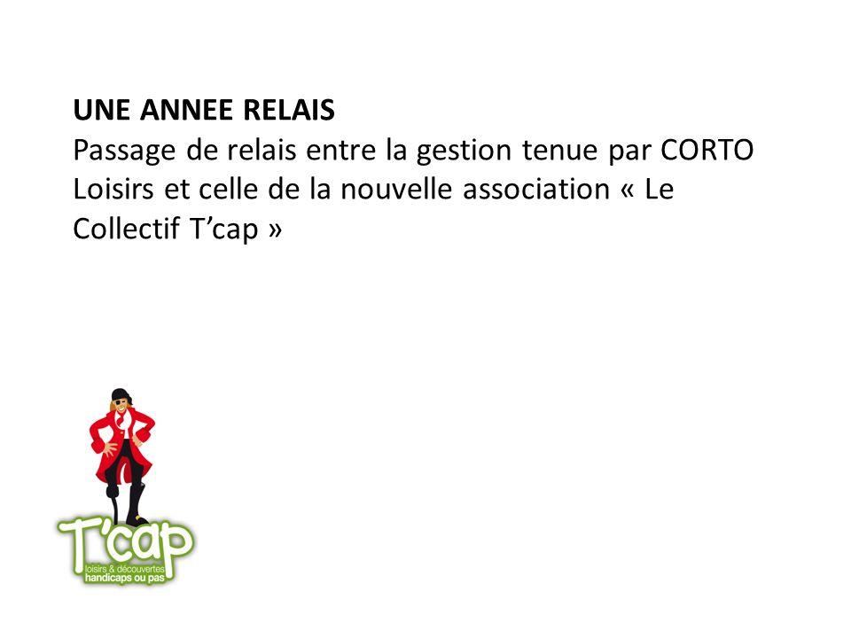 UNE ANNEE RELAIS Passage de relais entre la gestion tenue par CORTO Loisirs et celle de la nouvelle association « Le Collectif Tcap »