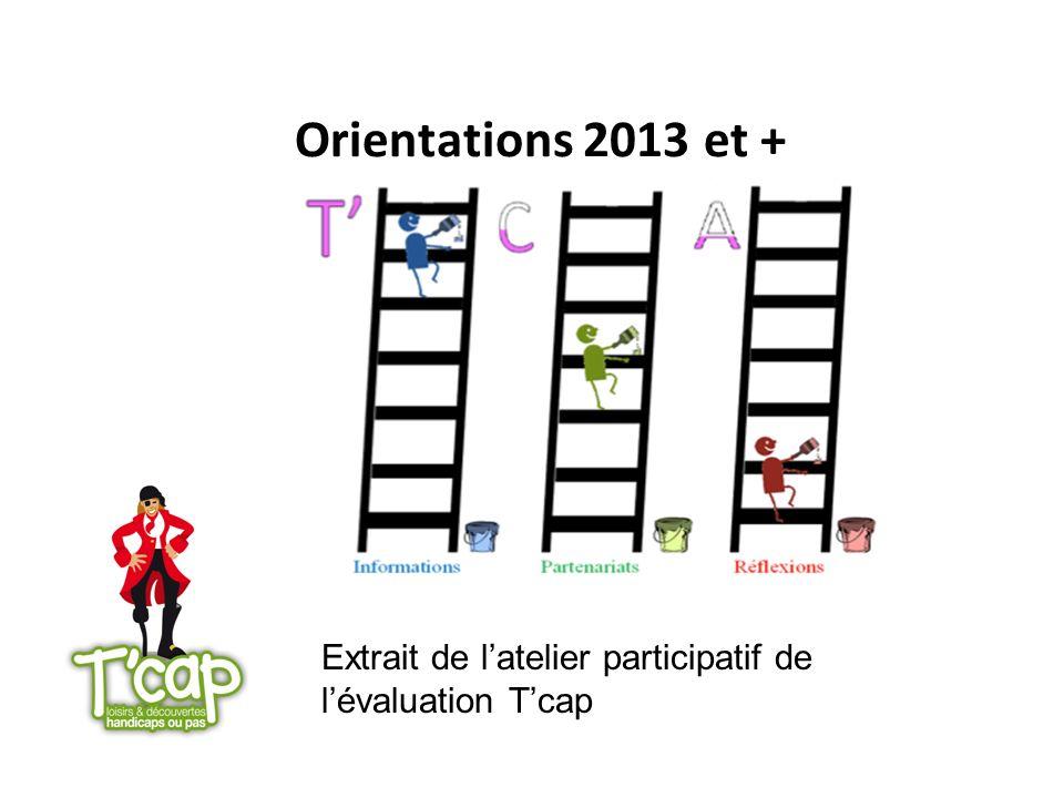 Orientations 2013 et + Extrait de latelier participatif de lévaluation Tcap