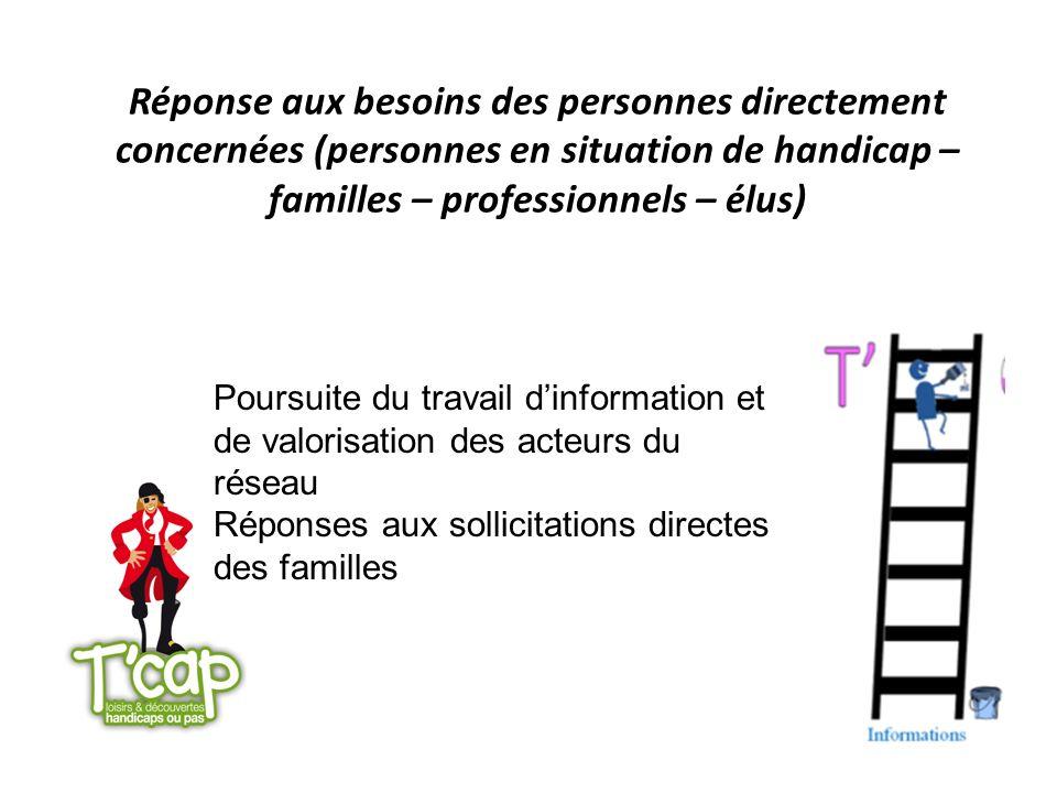 Réponse aux besoins des personnes directement concernées (personnes en situation de handicap – familles – professionnels – élus) Poursuite du travail