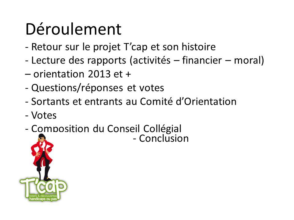 Déroulement - Retour sur le projet Tcap et son histoire - Lecture des rapports (activités – financier – moral) – orientation 2013 et + - Questions/rép