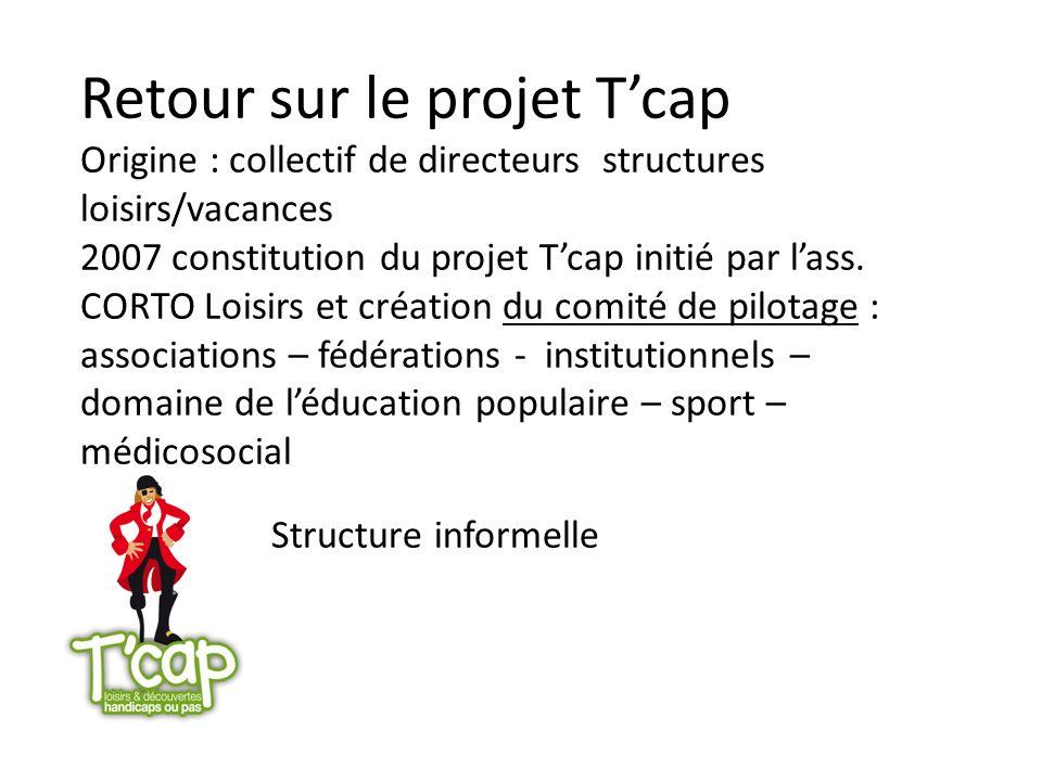 Retour sur le projet Tcap Origine : collectif de directeurs structures loisirs/vacances 2007 constitution du projet Tcap initié par lass. CORTO Loisir
