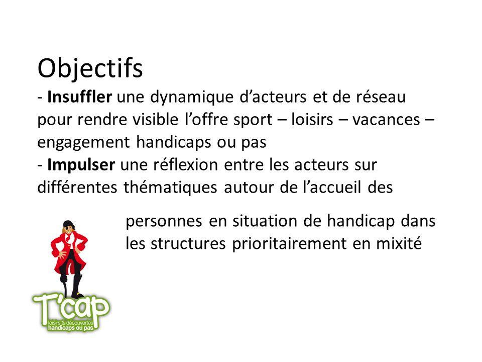 Objectifs - Insuffler une dynamique dacteurs et de réseau pour rendre visible loffre sport – loisirs – vacances – engagement handicaps ou pas - Impuls