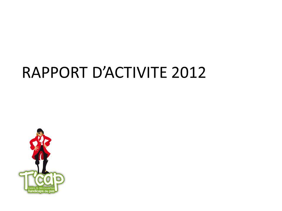 RAPPORT DACTIVITE 2012