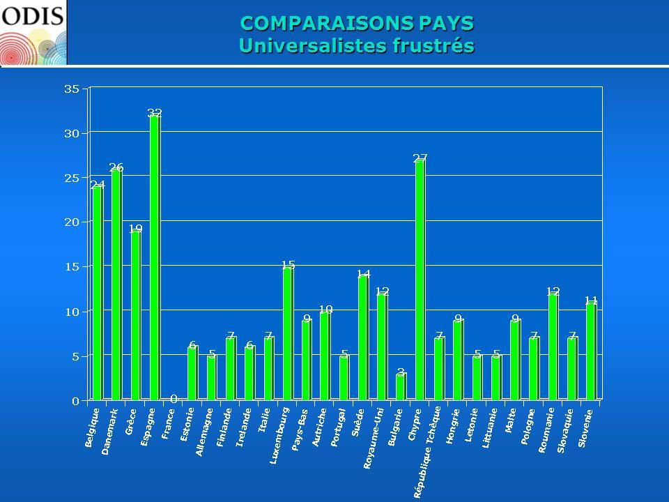 COMPARAISONS PAYS Universalistes frustrés