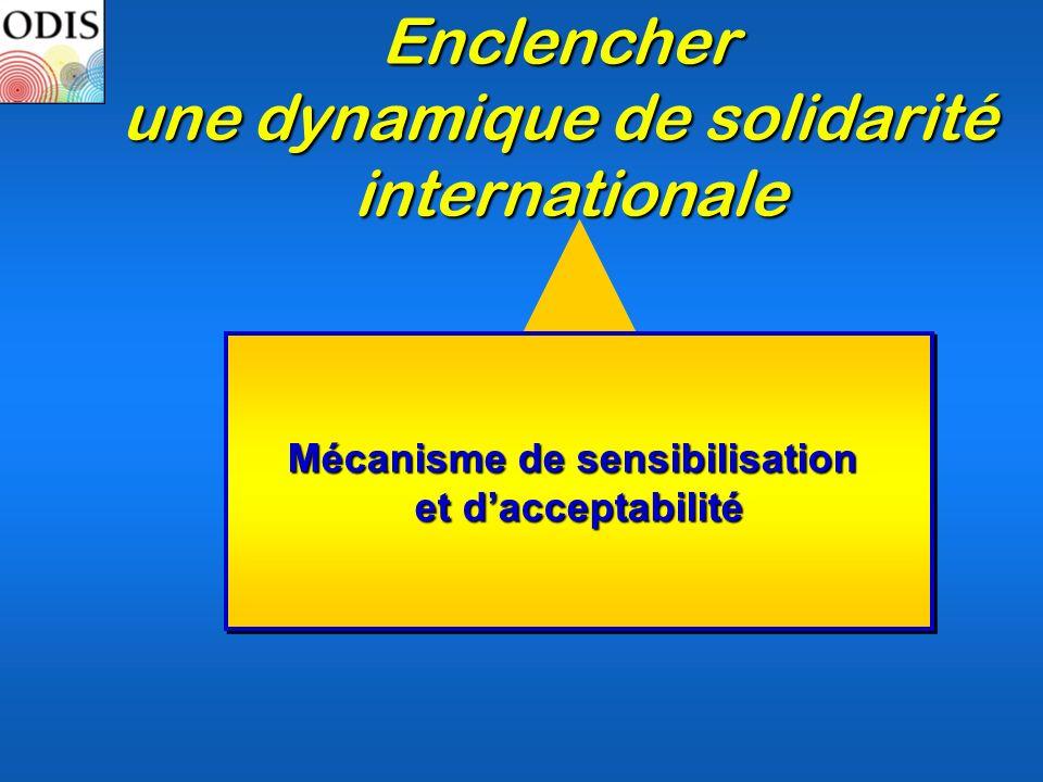 Mécanisme de sensibilisation et dacceptabilité Mécanisme de sensibilisation et dacceptabilité Enclencher une dynamique de solidarité internationale