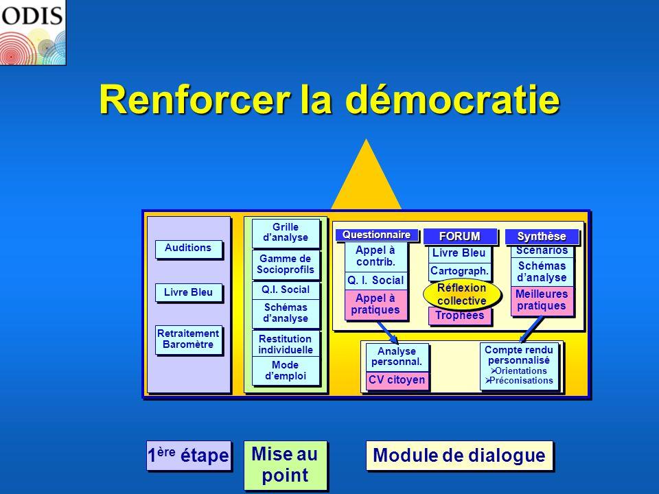 Renforcer la démocratie Grille danalyse Gamme de Socioprofils Q.I. Social Schémas danalyse Analyse personnal. Compte rendu personnalisé Orientations P