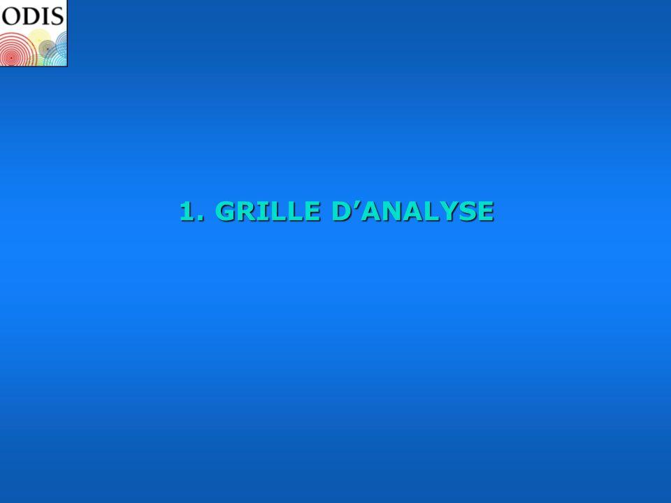 1. GRILLE DANALYSE